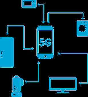5g communication channels
